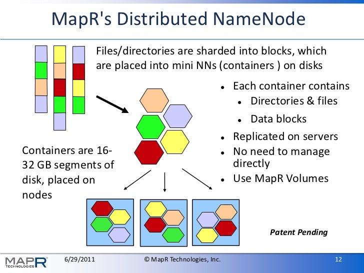 MapRs Distributed NameNode                    Files/directories are sharded into blocks, which                    are plac...
