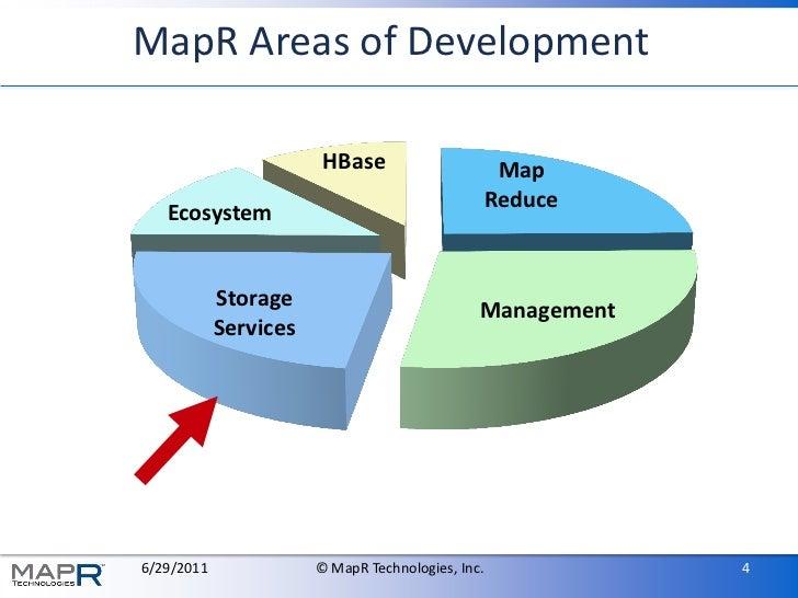 MapR Areas of Development                        HBase                       Map                                          ...