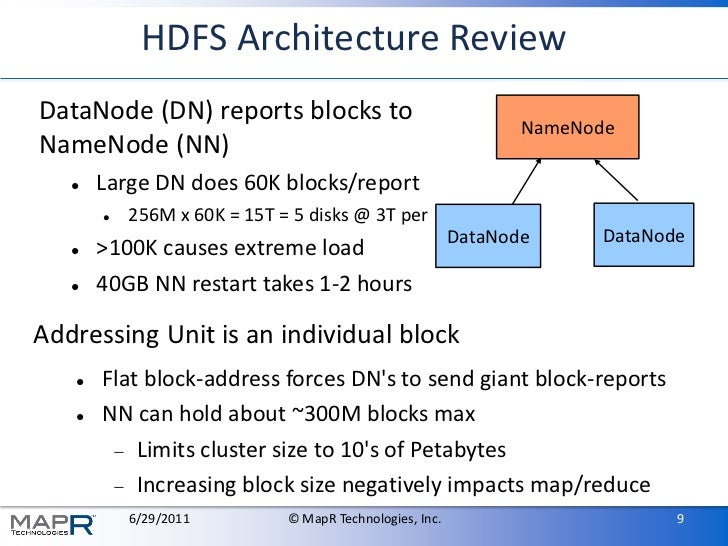 HDFS Architecture ReviewDataNode (DN) reports blocks to                                                                Nam...