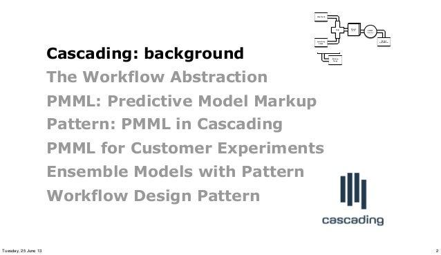 Hadoop Summit: Pattern – an open source project for migrating predictive models from SAS, etc., onto Hadoop Slide 3