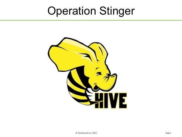 Innovations in Apache Hadoop MapReduce, Pig and Hive for improving qu…