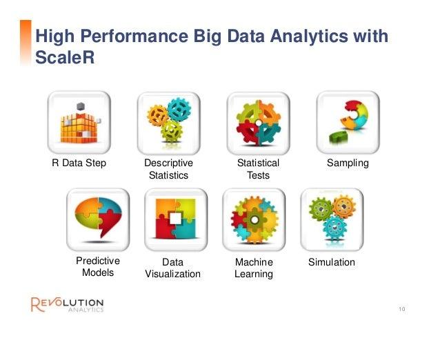 High Performance Big Data Analytics with ScaleR 10 Statistical Tests Machine Learning Simulation Descriptive Statistics Da...