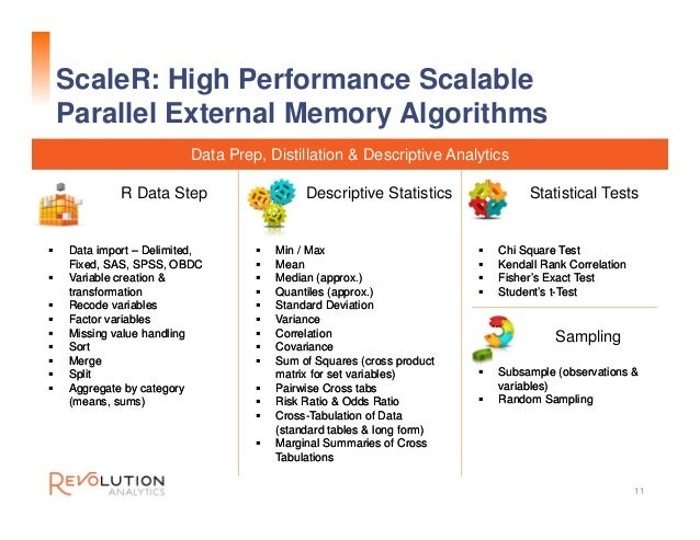 ScaleR: High Performance Scalable Parallel External Memory Algorithms 11  Data import – Delimited, Fixed, SAS, SPSS, OBDC...