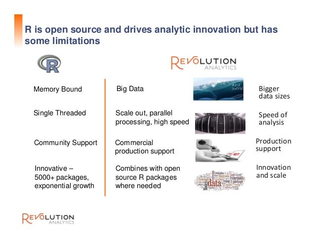 R is open source and drives analytic innovation but has some limitations Bigger datasizes Speedof analysis Productio...