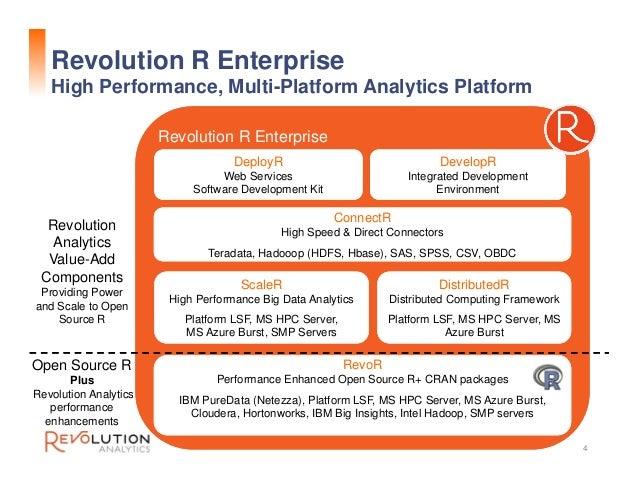 4 Revolution R Enterprise High Performance, Multi-Platform Analytics Platform Revolution R EnterpriseRevolution R Enterpri...