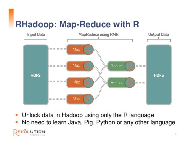 RHadoop: Map-Reduce with R  Unlock data in Hadoop using only the R language  No need to learn Java, Pig, Python or any o...