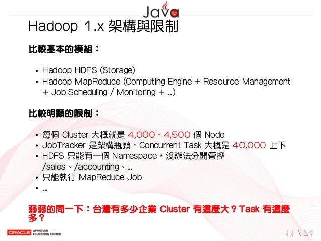 Hadoop1.x架構與限制 比較基本的模組: HadoopHDFS(Storage) HadoopMapReduce(ComputingEngine+ResourceManagement +JobScheduling...