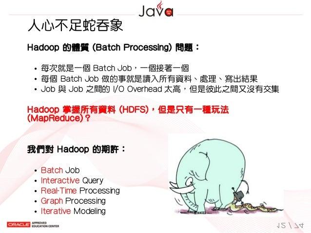 我們對Hadoop的期許: BatchJob InteractiveQuery Real-TimeProcessing GraphProcessing IterativeModeling 人心不足蛇吞象 Hadoop的體質(B...