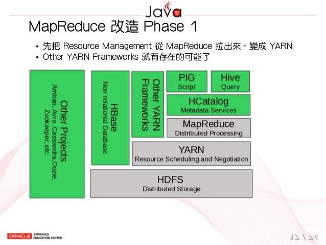 MapReduce改造Phase1 先把ResourceManagement從MapReduce拉出來,變成YARN OtherYARNFrameworks就有存在的可能了 17/74