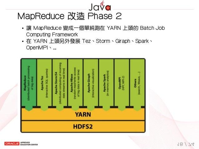 MapReduce改造Phase2 讓MapReduce變成一個單純跑在YARN上頭的BatchJob ComputingFramework 在YARN上頭另外發展Tez、Storm、Giraph、Spark、 Ope...