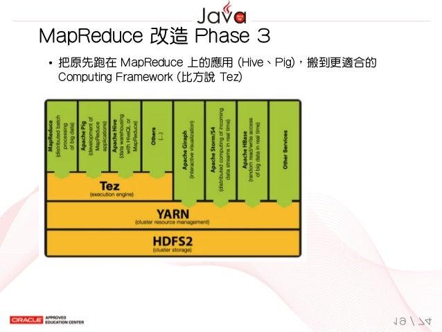 MapReduce改造Phase3 把原先跑在MapReduce上的應用(Hive、Pig),搬到更適合的 ComputingFramework(比方說Tez) 19/74