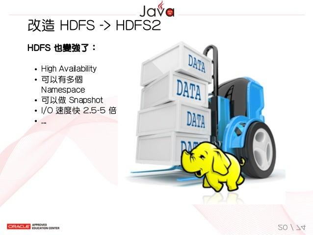 HDFS也變強了: HighAvailability 可以有多個 Namespace 可以做Snapshot I/O速度快2.5-5倍 ... 改造HDFS->HDFS2 20/74