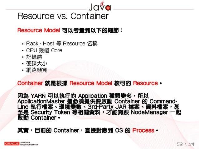 Resourcevs.Container ResourceModel可以考量到以下的細節: Rack、Host等Resource名稱 CPU幾個Core 記憶體 硬碟大小 網路頻寬 Container就是根據Resourc...