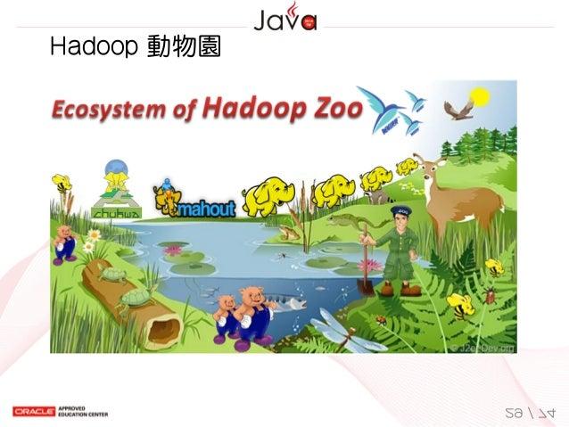 Hadoop動物園 29/74