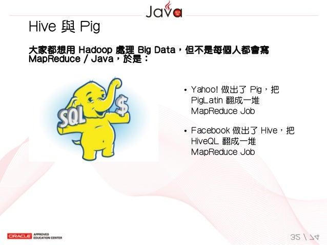 Yahoo!做出了Pig,把 PigLatin翻成一堆 MapReduceJob Facebook做出了Hive,把 HiveQL翻成一堆 MapReduceJob Hive與Pig 大家都想用Hadoop處理Big...