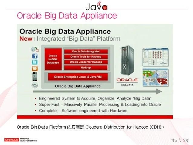 OracleBigDataAppliance OracleBigDataPlatform的底層是ClouderaDistributionforHadoop(CDH)。 42/74