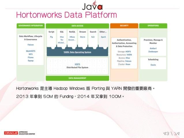 HortonworksDataPlatform Hortonworks是主導HadoopWindows版Porting與YARN開發的重要廠商。 2013年拿到50M的Funding,2014年又拿到100M。 ...