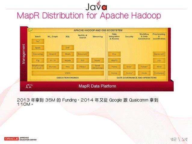 MapRDistributionforApacheHadoop 2013年拿到35M的Funding,2014年又從Google跟Qualcomm拿到 110M。 45/74