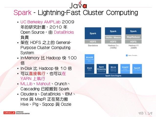 UCBerkeleyAMPLab2009 年的研究計畫,2010年 OpenSource,由DataBricks 負責 架在HDFS之上的General- PurposeClusterComputing System In...