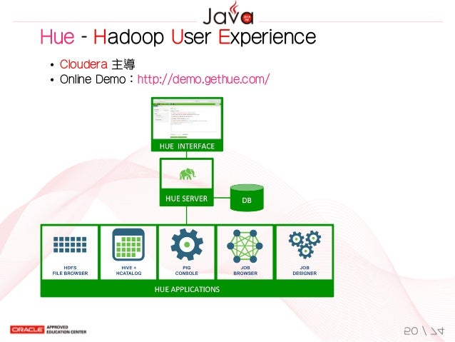 Hue-HadoopUserExperience Cloudera主導 OnlineDemo:http://demo.gethue.com/ 50/74