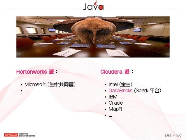 Cloudera派: Intel(金主) DataBricks(Spark平台) IBM Oracle MapR ... Hortonworks派: Microsoft(生命共同體) ...  56/74