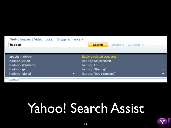 Yahoo! Search Assist          10