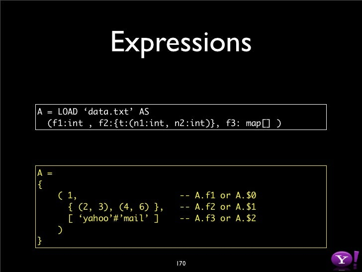 Pig Unigrams         • Input: Large text document         • Process:          • Load the file          • For each line, gen...