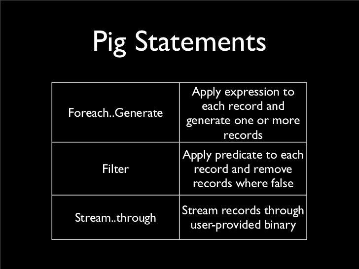 Pig Statements                  Collect records with Group/CoGroup   the same key from one                     or more inp...