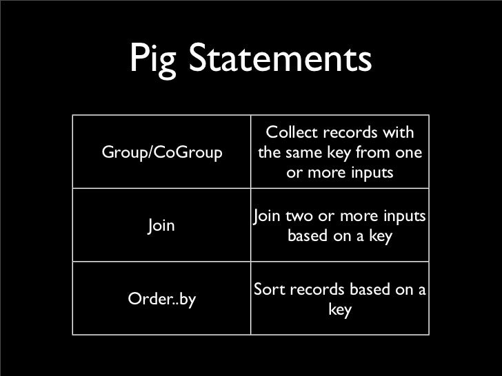Physical Plan         • Pig supports two back-ends          • Local          • Hadoop MapReduce         • 1:1 corresponden...