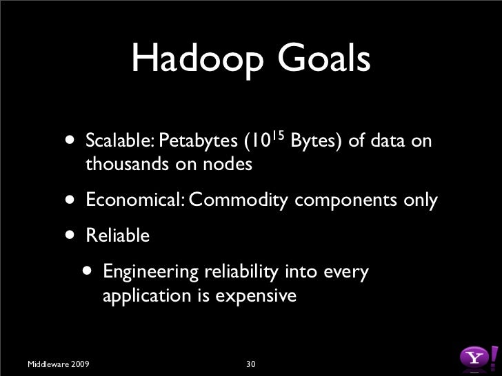 Hadoop Distributed    File System           31