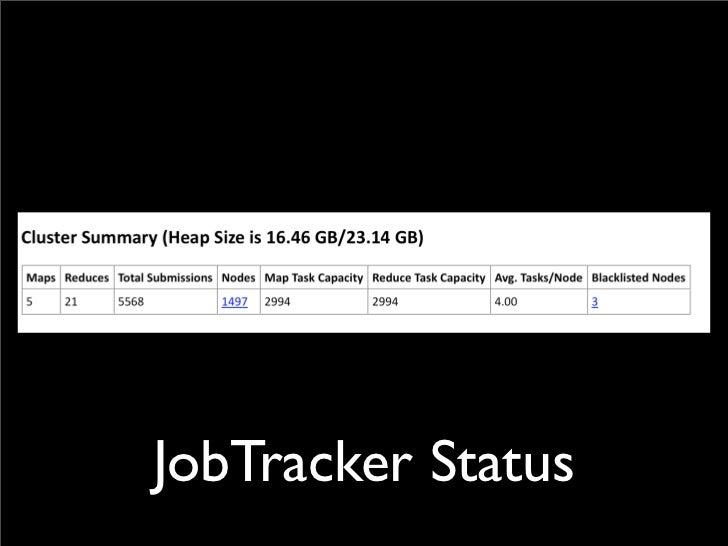 Jobs Status