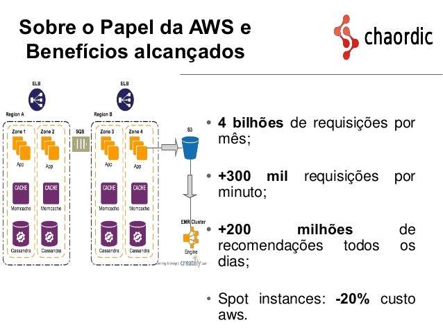 hadoop in cloud computing pdf