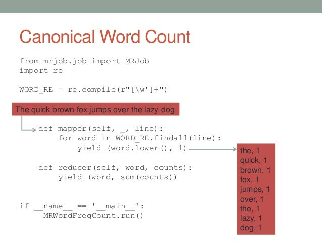 """Canonical Word Count from mrjob.job import MRJob import re WORD_RE = re.compile(r""""[w']+"""") class MRWordFreqCount(MRJob): de..."""