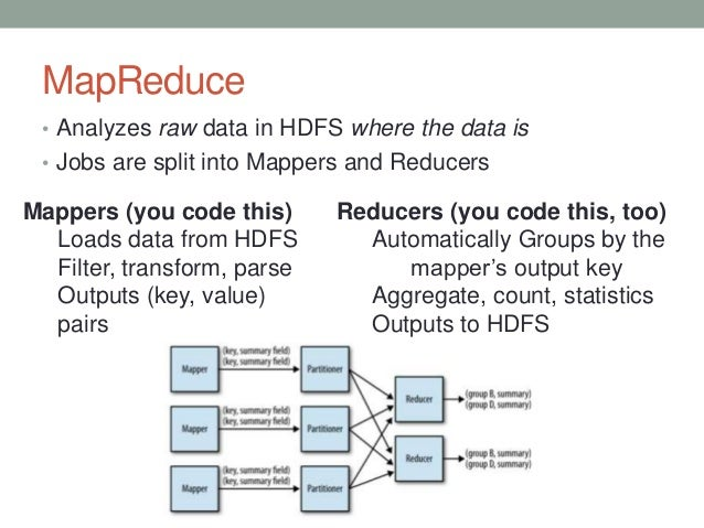 MapReduce • Analyzes raw data in HDFS where the data is • Jobs are split into Mappers and Reducers Reducers (you code this...