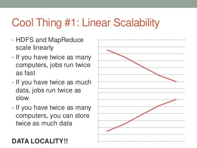 Cool Thing #1: Linear Scalability • HDFS and MapReduce scale linearly • If you have twice as many computers, jobs run twic...
