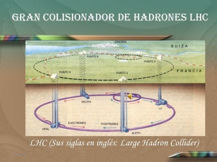 Gran Colisionador de Hadrones LHC LHC (Sus siglas en inglés: Large Hadron Collider)  04/06/09