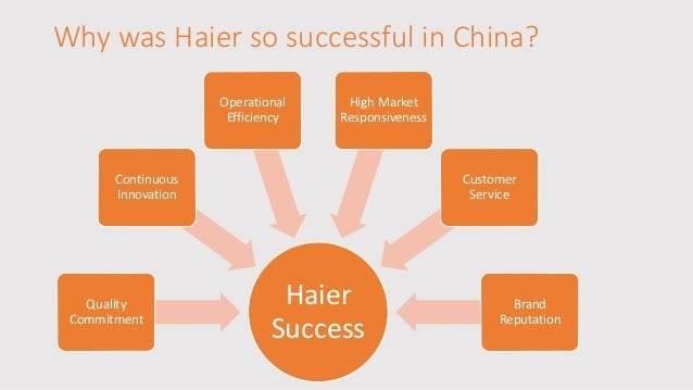 haier three thirds Haier's drive into markets abroad mirrors a push into new markets at home in both, diversification is driven by opportunism and desperation, not good strategy predicting that profits in 2004 will be flat at 2 billion yuan for a third successive year, despite an expected 20-30% rise in sales, mr zhang admits.