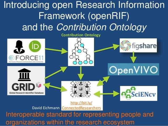 Introducing open Research Information Framework (openRIF) and the Contribution Ontology Interoperable standard for represe...