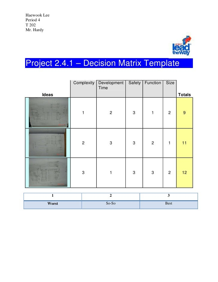 Haewook LeePeriod 4T 202Mr. HardyProject 2.4.1 – Decision Matrix Template                  Complexity Development   Safety...