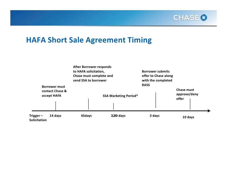 Chase Short Sale Approval Extension 37
