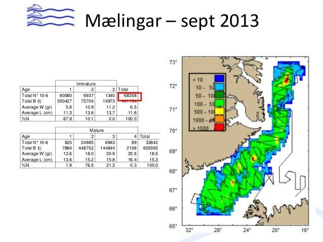 Loðnuleiðangur sept/okt 2013 Niðurstöður um magn ungloðnu 0 20 40 60 80 100 120 140 160 180 1981 1984 1987 1990 1993 1996 ...