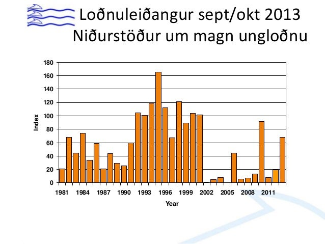 Ráðgjöf • Fyrirhugað að ráðgjöf um upphafsaflamark 2014/15 verði kynnt fyrir miðjan maí. • Rekstraráætlun Hafrannsóknastof...