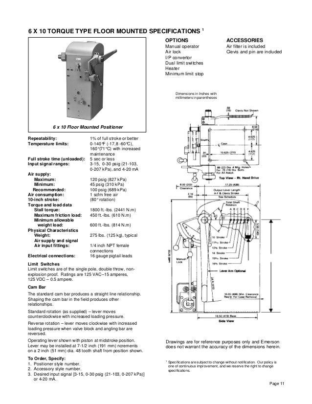 Rosemount Analytical Hagan Pneumatic Power Positioners