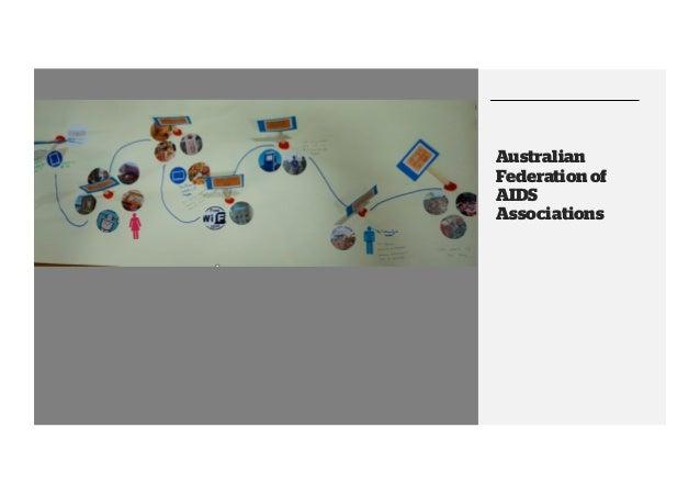 Australian Federation of AIDS Associations