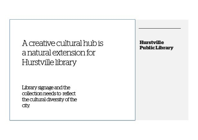 A creative cultural hub is a natural extension for Hurstville library Library signage and the collection needs to reflect t...