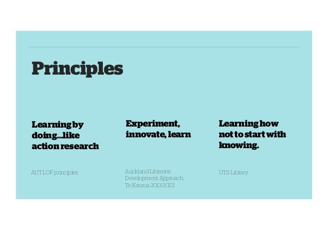 Principles Learning by doing…like action research  Experiment, innovate, learn  Learning how not to start with knowing.  A...