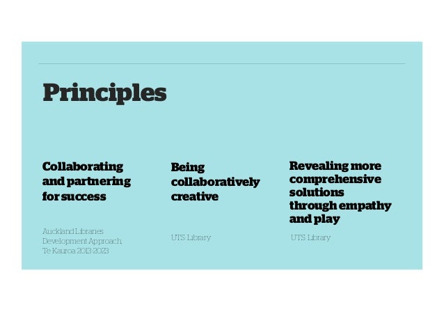 Principles Collaborating and partnering for success  Being collaboratively creative  Revealing more comprehensive solution...