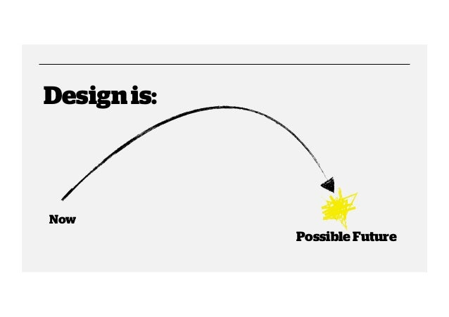 Design is:  Now  Possible Future