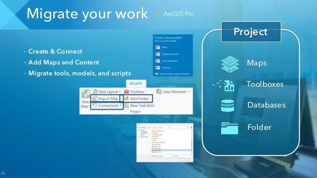 NDGISUC2017 - Introducing ArcGIS Pro