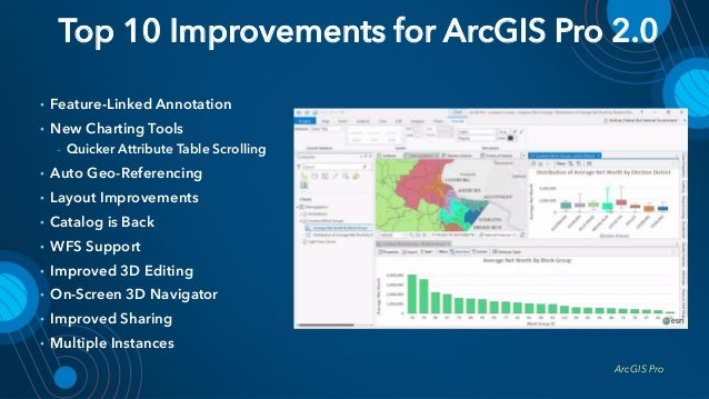 NDGISUC2017 - Introducing ArcGIS Pro